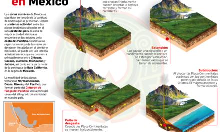 Infografía: Zonas sísmicas en México