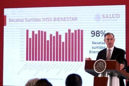 Aguascalientes, Baja California Sur, Guanajuato, Jalisco y Nuevo León, son los cinco Estados que no se adhirieron al nuevo sistema de salud federal mediante el Instituto de la Salud para el Bienestar INSABI.