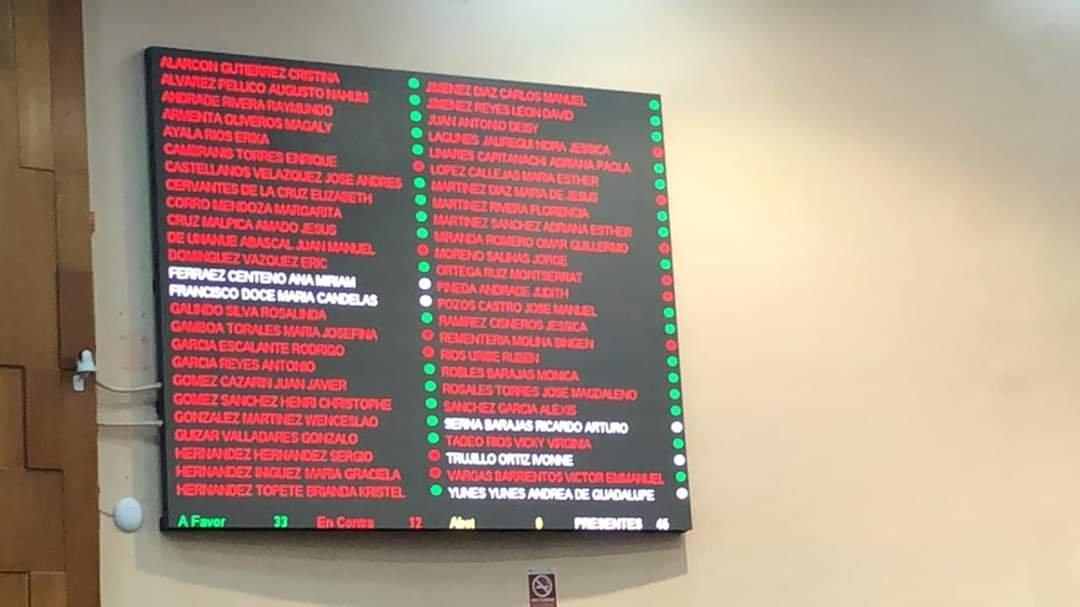 Destituye de forma definitiva a Jorge Winckler como Fiscal de Veracruz