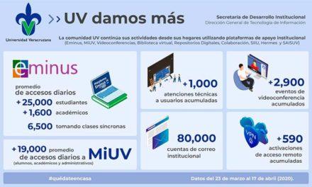 Más de 25 mil alumnos de la UV ingresan diariamente a Eminus