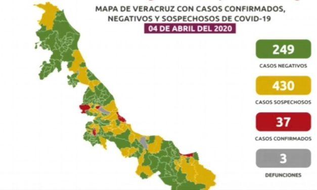 Se confirma tercer fallecimiento por Covid-19 en Veracruz; hay 37 casos positivos