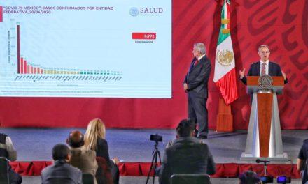 México entra a Fase 3 de coronavirus este 21 de abril
