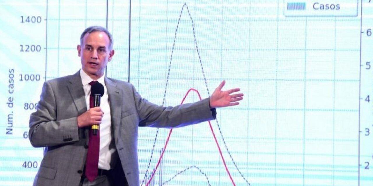 El momento más crítico de la epidemia ocurrirá, de acuerdo con Hugo López-Gatell, el próximo 6 de mayo