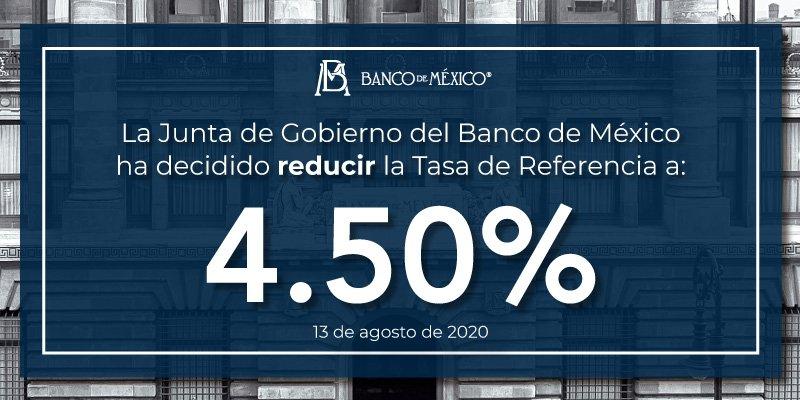 Banxico baja tasa de interés a 4.5 %