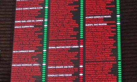 No hubo mayoría calificada para elegir nueva Mesa Directiva en San Lázaro