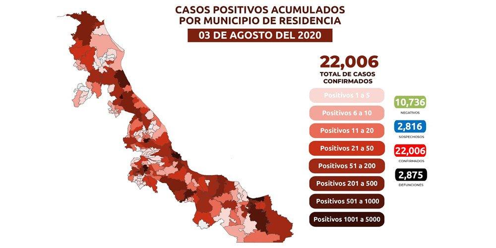 15 mil 391 personas están recuperadas de Covid-19 en el Estado.