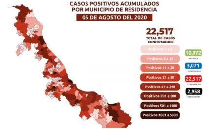 Este miércoles 335 positivos de Covid-19 y 38 decesos en las últimas 24 horas, en Veracruz, hay 16 mil 17 personas están recuperadas