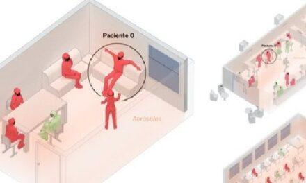 LA CRISIS DEL CORONAVIRUS Un salón, un bar y una clase: así contagia el coronavirus en el aire.