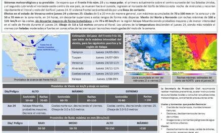 Emiten Alerta Gris por Frente frío 23, lluvia Norte de más de 120Km/h y frío en Veracruz