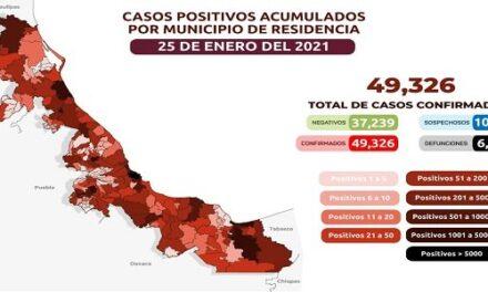 Este lunes en el estado de Veracruz 338 nuevos casos positivos de covid-19 y 25 decesos
