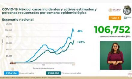México suma 152,016 muertes por COVID-19; se acumulan 1,778,905 casos confirmados