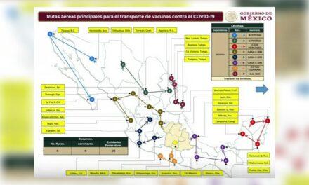 Sedena presenta plan de distribución de vacunas contra COVID-19; estas son las rutas