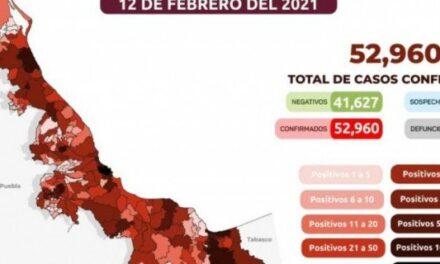 Veracruz acumula 52 mil 960 casos confirmados y 7 mil 575 decesos por COVID-19