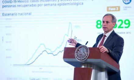 Por primera vez, desde repunte de contagios de covid, hay tendencia a la baja: López-Gatell