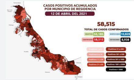 Reportan 37 nuevos casos y 3  decesos por COVID-19 en el estado de Veracruz