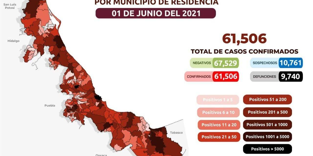 94 casos nuevos y 12 decesos por covid-19 en Veracruz