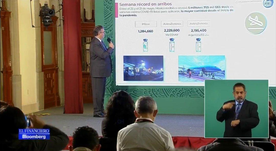 México ocupa el 9º lugar mundial en aplicación de Vacunas con 30.47 millones de dosis aplicadas