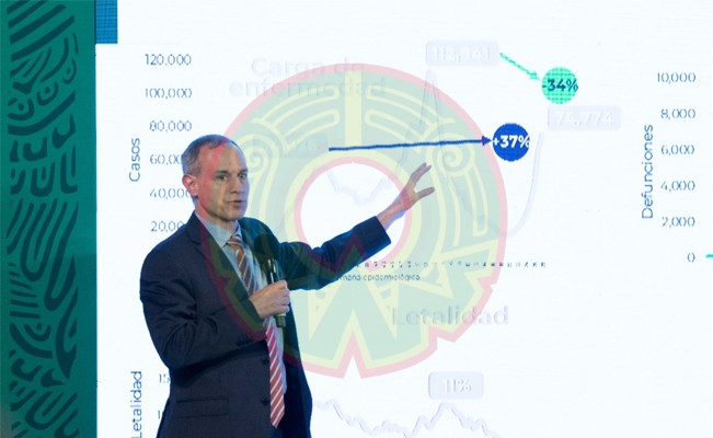 La mortalidad por COVID-19 cae 87% gracias a vacunación: López-Gatell